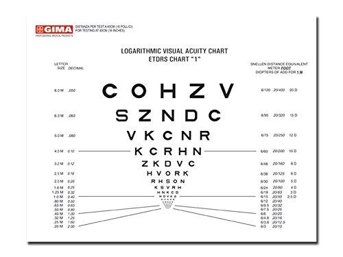 GIMA ref 31311 Mesa optométrica Sloan para la visión de cerca, 18x23cm, tabla para medir la agudeza visual, distancia de trabajo 40cm