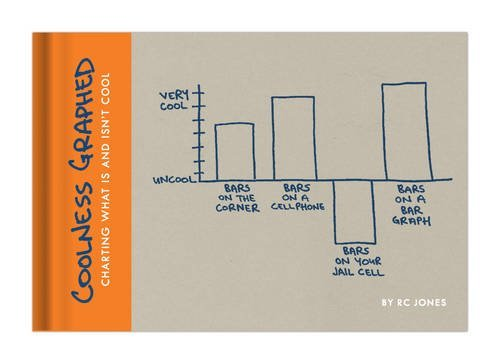 By RC Jones Coolness Graphed [Hardcover] ebook