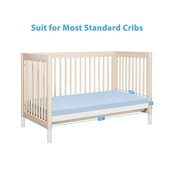 Dourxi Crib Mattress, Dual Sided Comfort Memory Foam Toddler Bed Mattress, Triple-Layer Breathable Premium Baby Mattress for Infant and Toddler w/Removable Outer Cover - White&Blue 5