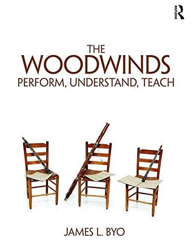The Woodwinds: Perform, Understand, Teach
