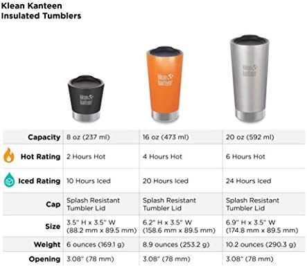 db0b51276f4 Klean Kanteen Double Wall Vacuum Insulated Stainless Steel Tumbler Cup with  Tumbler Lid