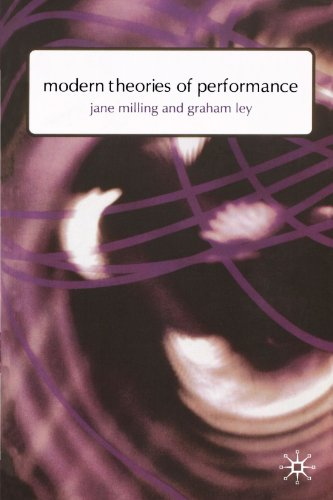 Modern Theories of Performance: From Stanislavski to Boal