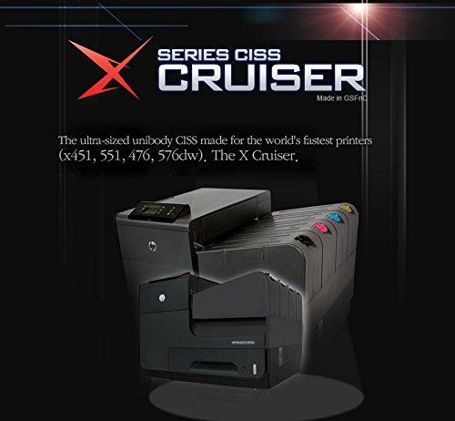 EkutenTM HP 970 X Cruiser 5 Liter CISS for HP x451 x476dn x476dw