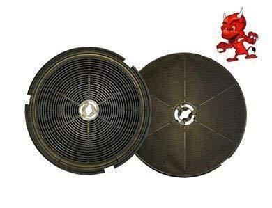 Sparset aktivkohlefilter kohlefilter filter passend für