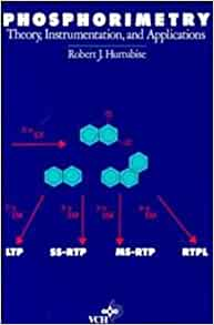 download sphingolipids sphingolipidoses