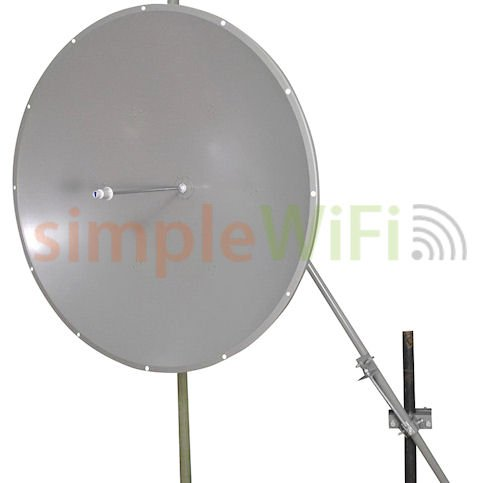 34dBi Dish SiSo 5GHz Antenna
