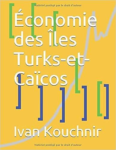Économie des Îles Turks-et-Caïcos
