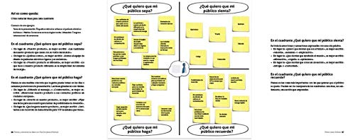 Piensa y comunica tus ideas con The Storyboard Method: Amazon.es: Charreau,  Marion, Johnson, Jenifer L.: Libros