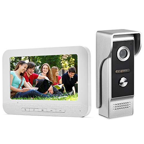 AMOCAM Video Intercom System7