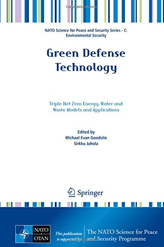 applications of green technology