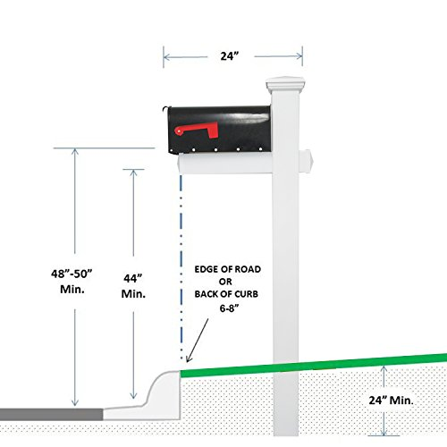 Houseables Mailbox Post Kit System, Mail Box Included, Combo White & Black, 72'' x 4'', Vinyl PVC Plastic Post & Mounting Arm, Aluminum Mailboxes, Steel Anchor, Rust Proof, For Home, Residence, Curbside by Houseables (Image #6)