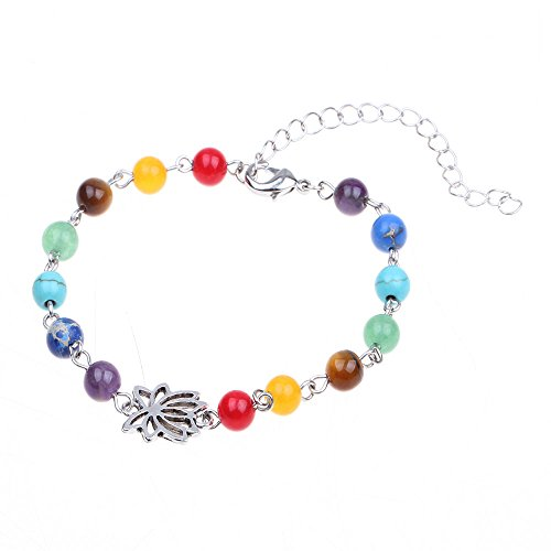 ISHOW Chakra Lotus Bracelet Colorful Stone With Single Hole Alloy Bracelet For Women&Girl Summer Wear (Double Hole)