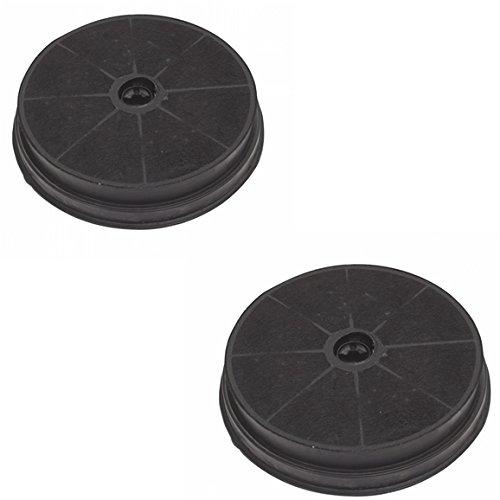 CDA CHA21 Cooker Hood Recirculation Charcoal Filters-CCA5/CCA7/CTE6/EVP/EVG/EVPK