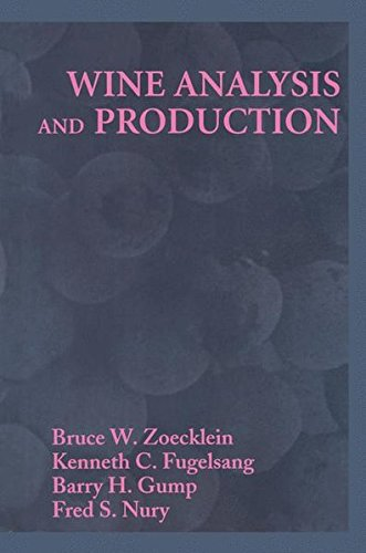 Wine Analysis and Production (Greenville And Wine Design)