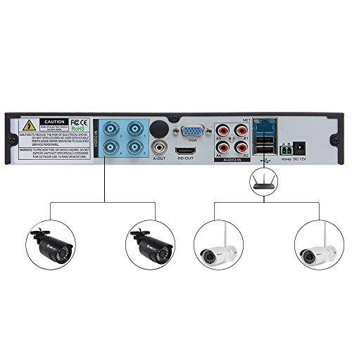 SUNLUXY® 4CH 720P HD DVR Grabadora de vídeo AHD Sistema de seguridad CCTV para Hogar o Negocio: Amazon.es: Bricolaje y herramientas