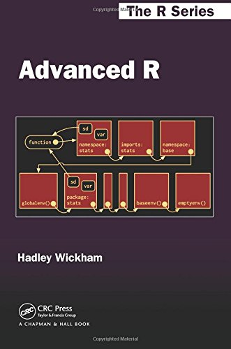 Advanced R (Chapman & Hall/CRC The R Series) (R Packages)