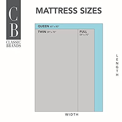 Classic Brands Eden 11-Inch Latex Foam Mattress, Plush, 25 Yr Warranty