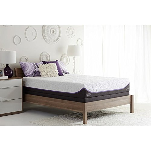 Sealy Posturepedic Optimum Inspiration Plush King Mattress Set - Sealy Set Box Spring Set