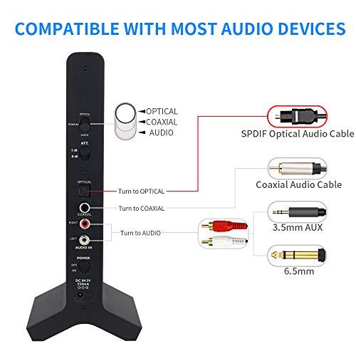 fce748ba7de Artiste D1 Wireless TV Headphone with 2.4GHz Digital Transmitter Charging  Dock,Multiple headphones Connected Cordless Headphone Headset for Computer  TV ...
