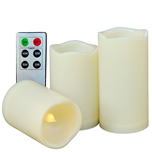 Outdoor Lighting Foot Candles in US - 4
