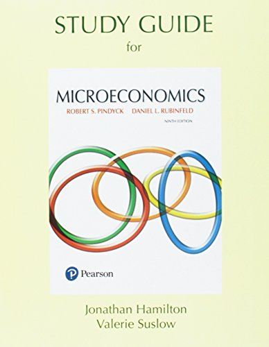Study Guide for (Microeconomics Study Guide)