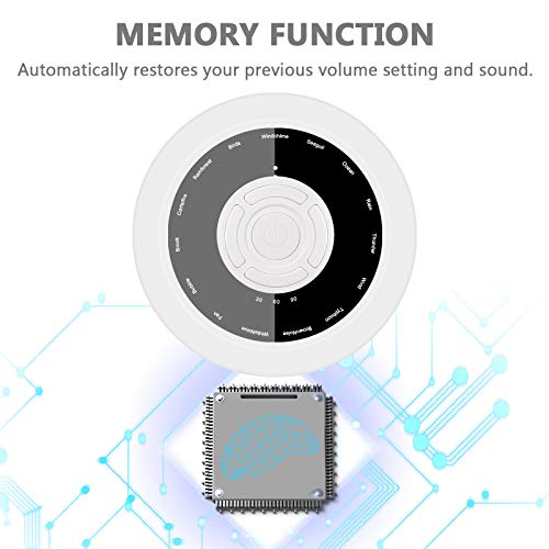 L'émouchet High Fidelity Sleep Sound Real Non-Looping Nature Sounds, Fan Sounds, White Memory Function, Battery for Adults