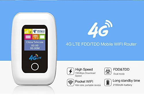 Mobile WiFi Hotspot 4G LTE WiFi Modem Router WiFi Dongle