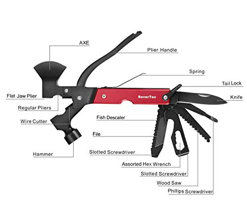 Buy tools for camping