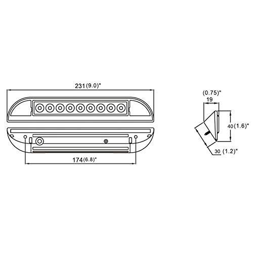 LED-MARTIN Umfeldbeleuchtung UB500 schwarz