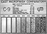 Cast Microfinish Comparator - Metric
