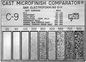 Cast Microfinish Comparator - Metric: Surface Roughness