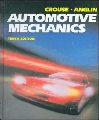 automotive 10 edition wiliam