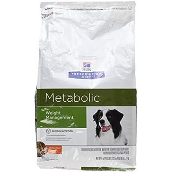 Metabolic Dog Food By Hills