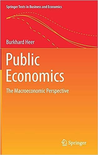 The Macroeconomic Perspective Public Economics