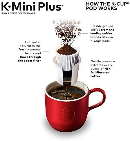 Keurig K-Mini Plus Coffee Maker, Single Serve K-Cup Pod Coffee Brewer, Comes With 6 to 12 Oz. Brew Size, K-Cup Pod Storage, and Travel Mug Friendly, Evening Teal Salted Salad