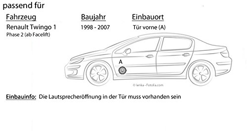 JUST SOUND best choice for caraudio Lautsprecher Boxen Kenwood KFC-S1356-13cm Koax Auto Einbauzubeh/ör Einbauset f/ür Renault Twingo 1 Phase 2 Front