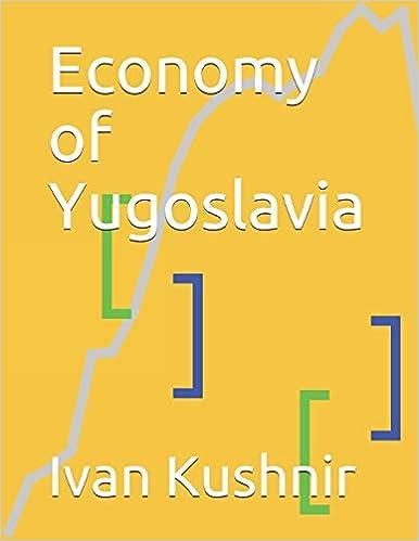 Economy of Yugoslavia