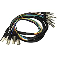 Monoprice 601297 3-Meter/10-Feet 8-Channel 1/4-Inch TRS Male to XLR Male Snake Cable