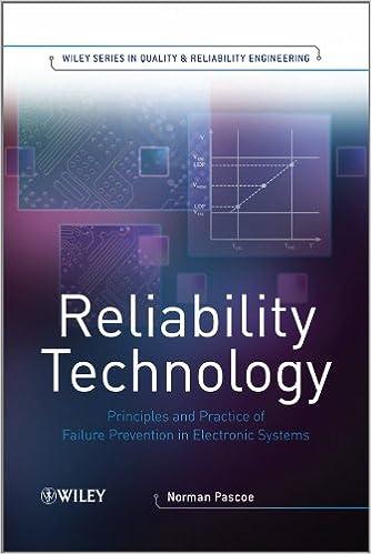 Tecnología de Confiabilidad