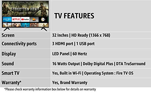 Best HD Ready Fire TV Edition LED TV 32 Inches