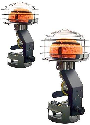 Renogy 100 Watts 12 Volts Monocrystalline Solar Starter