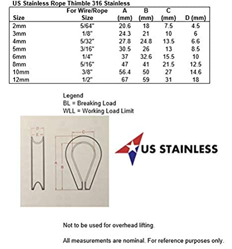 """Premier Stainless Solutions Light Duty Stainless Steel Thimbles for 5//16/"""" Cables Lot of 25 All Sizes Available T316 Marine Grade"""