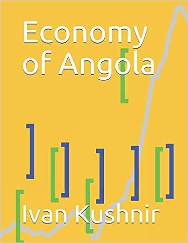 Economy of Angola