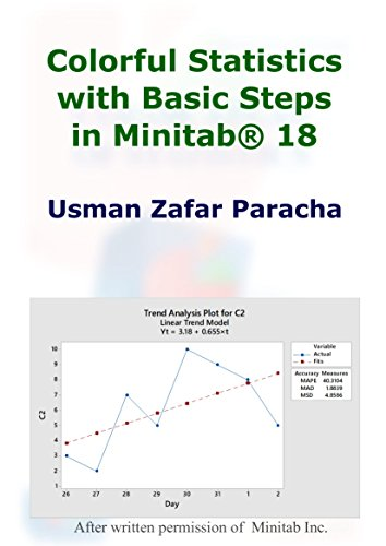 Colorful Statistics with Basic Steps in Minitab® 18