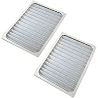 HQRP 2-pack Air Cleaner Filter for Hunter HEPAtech 30057, 30059, 30067, 30078, 30079, 30124 Air Purifiers + HQRP Coaster