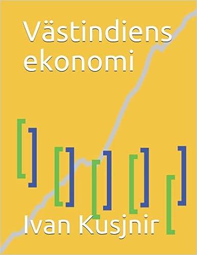Västindiens ekonomi