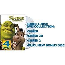 Shrek - The Story So Far