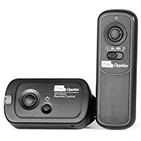 Pixel 2.4GHz Digital Wireless Remote Control S2 Remote Shutter Release for Sony Cameras, Replaces Sony RM-SPR1