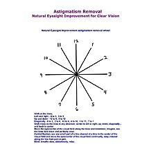 Astigmatism Treatments - Natural Eyesight Improvement to Cure Unclear Eyesight Naturally