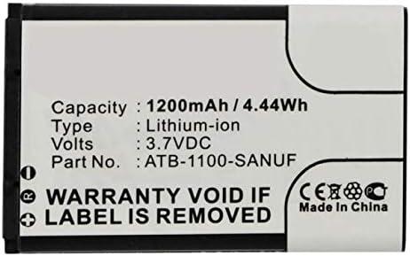 Bateria 41-500012-13 para RTI Pro,  Pro24.i, Pro24.r